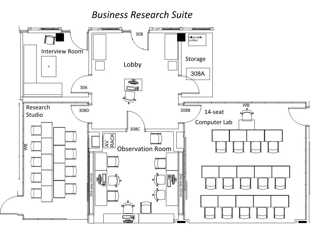 map of the business research suite