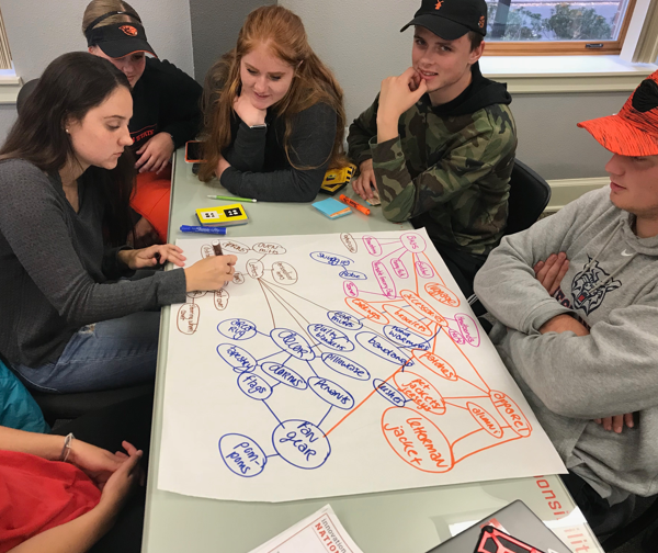 College of Business students brainstorming around a table